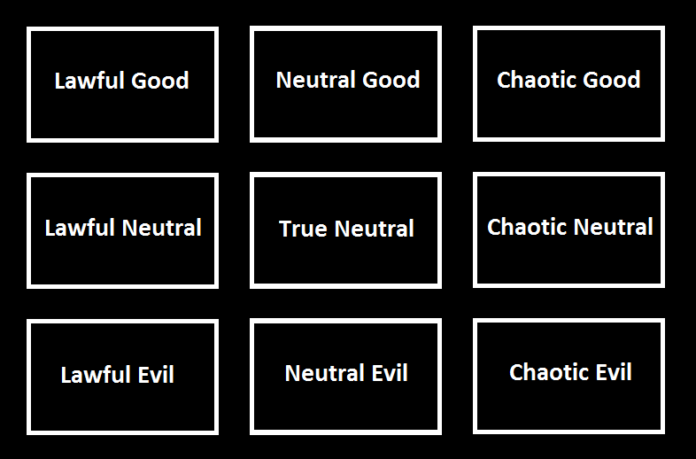 Character alignment grid