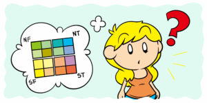 How To Use Myers-Briggs Types To Help Your Characters Make Decisions - A character looks confused, picturing a colored grid.