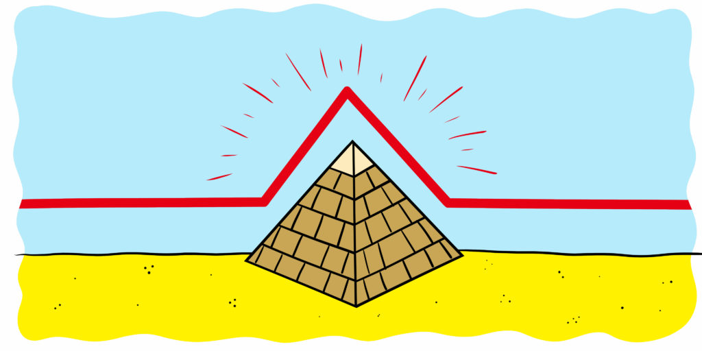 Could Freytag's Pyramid Help You Structure Your Story?